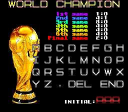 テーカンワールドカップ-ネーミング