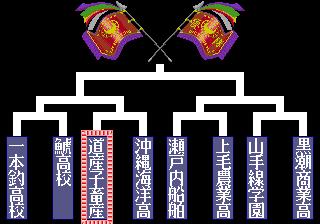 嗚呼栄光の甲子園-トーナメント